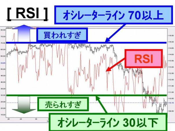 fx-rsi-960-7201-605x453